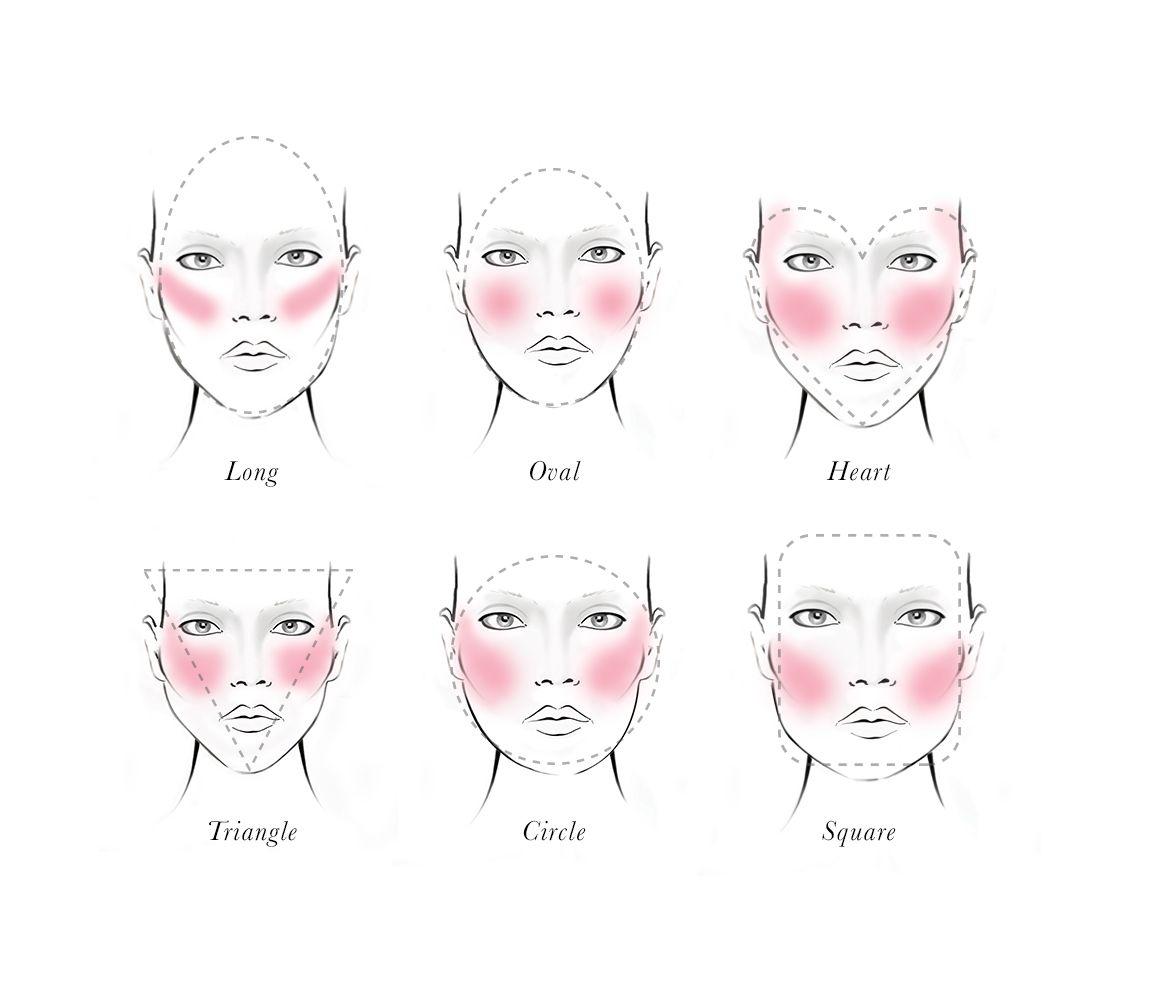 Colour Veil Your Ultimate Guide Illamasqua Color Veil Blusher Simple Skincare