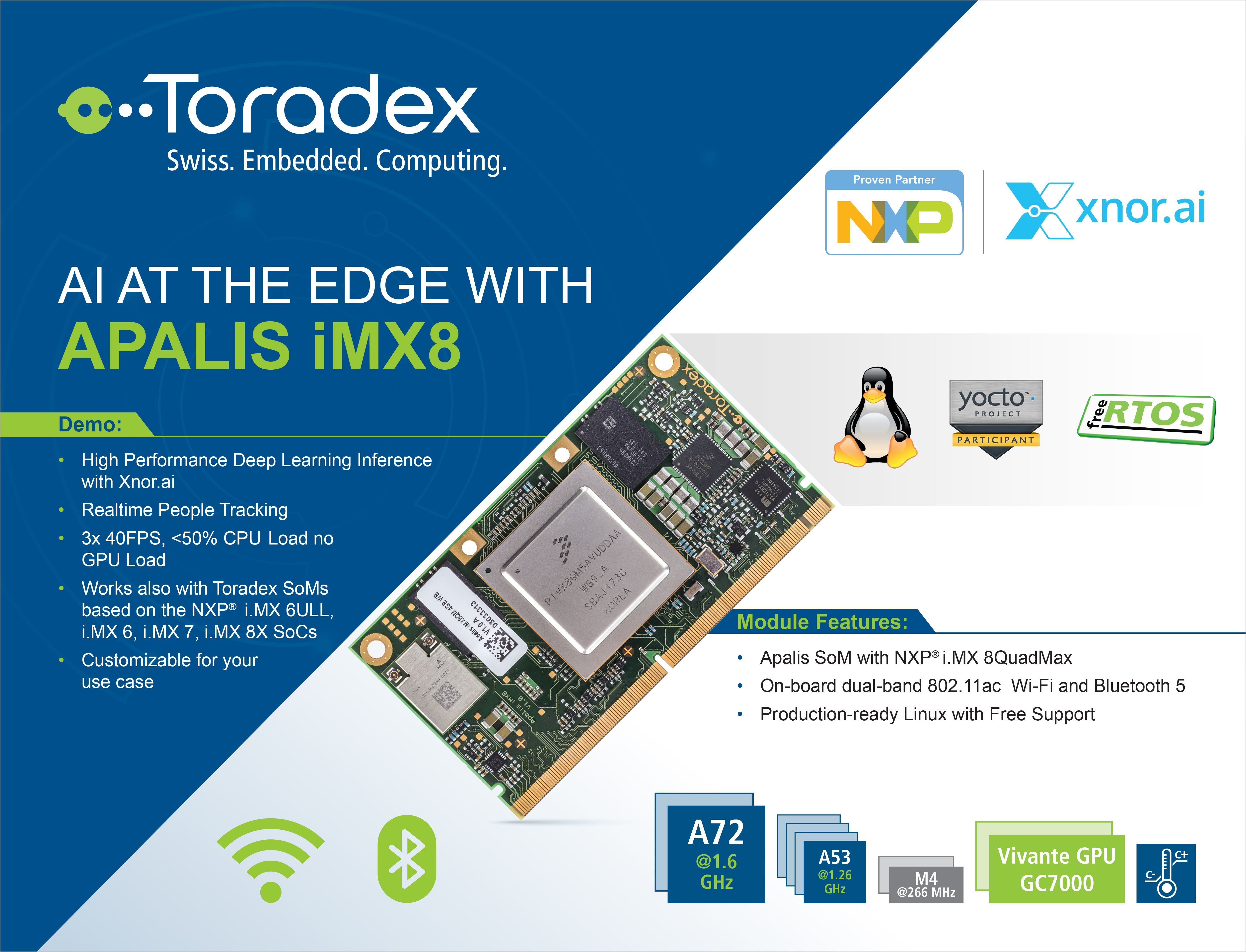 Take a look at our exciting demo at our partner #NXP's booth