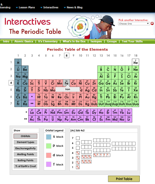 Interactive periodic tables teaching ideas in elementary literacy interactive periodic tables urtaz Images