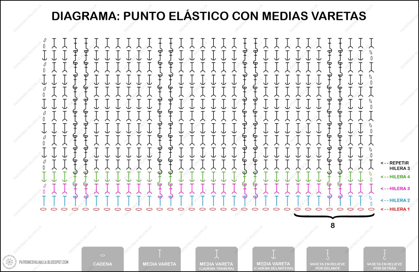 DIAGRAMA: PUNTO ELÁSTICO DE MEDIAS VARETAS (I) ~ PATRONES VALHALLA ...
