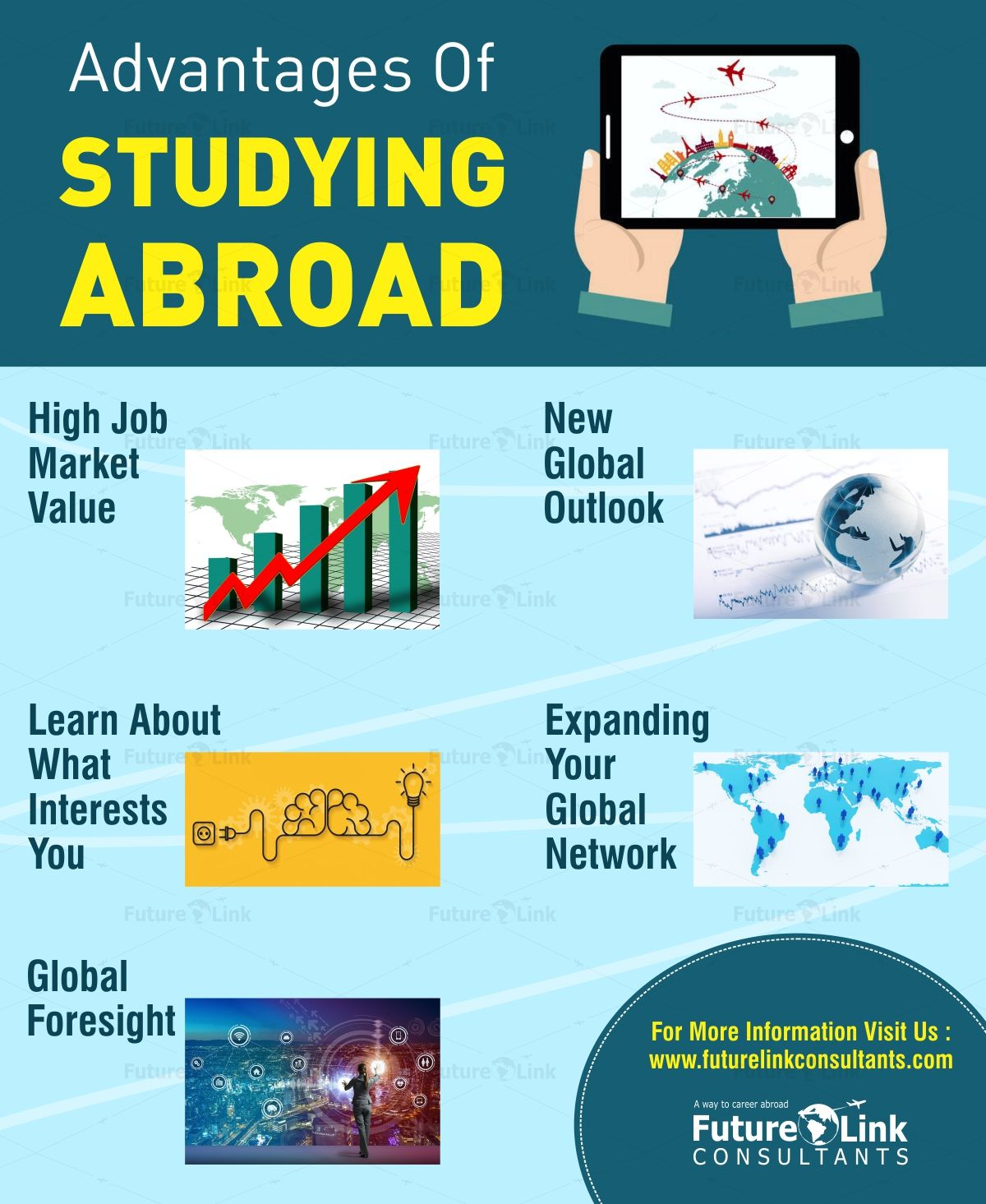 Overseas Education Consultants In Vadodara Overseas Education