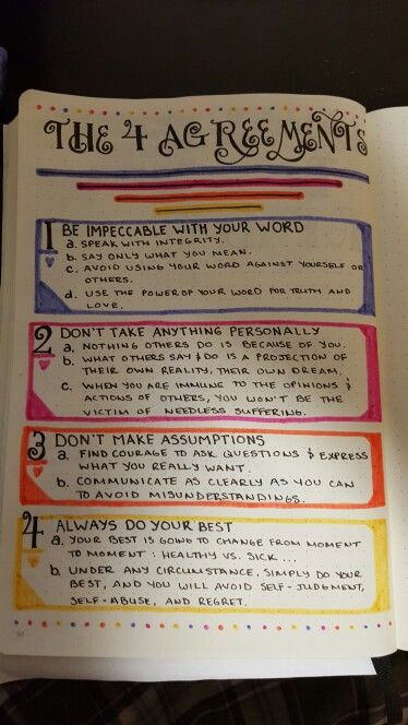 The Four Agreements Daily Reminder Positive Affirmations