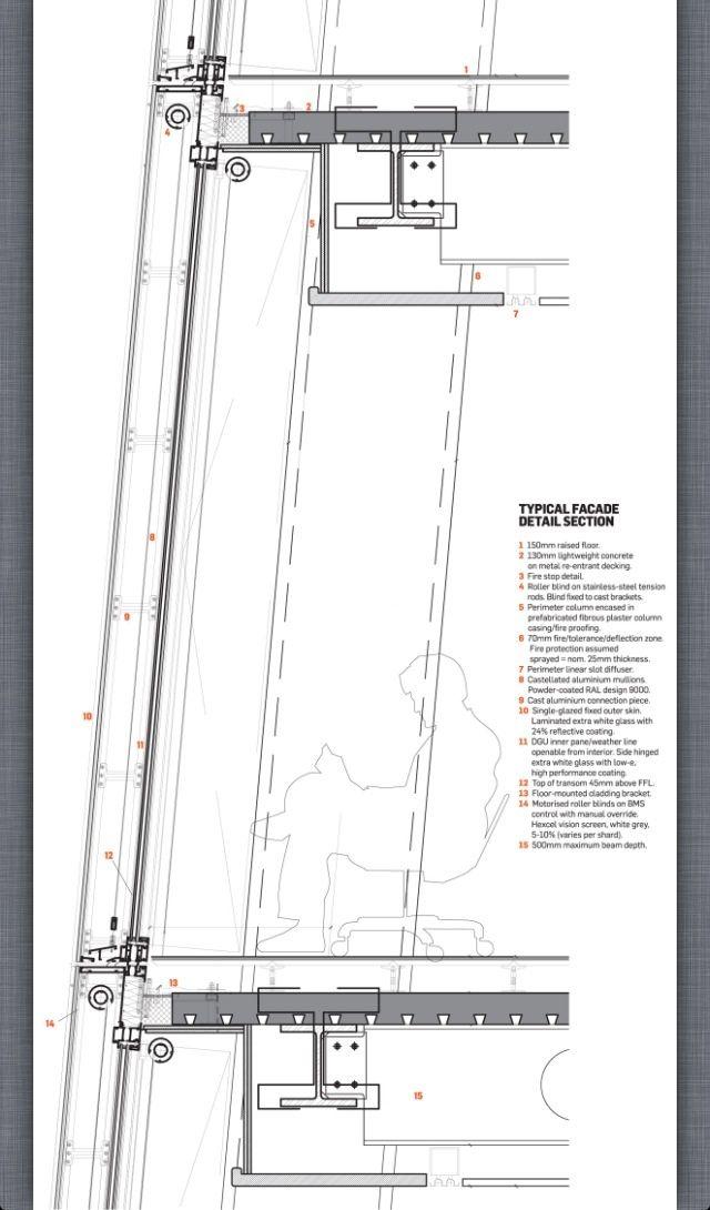 renzo piano design philosophy pdf