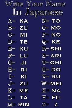Pin By Shan Sher On Aprender Japones Japanese Words Sign Language Alphabet Alphabet Code