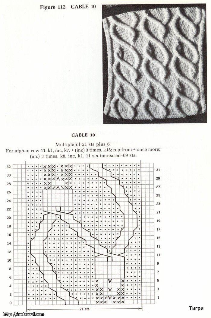 Interlocking Cables Charted Design араны Pinterest Breien