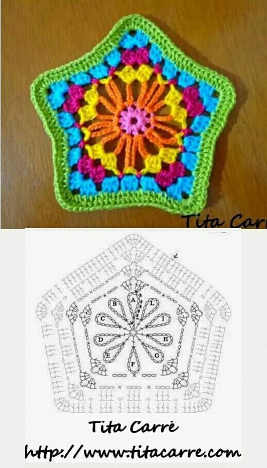 Crochet diagrama