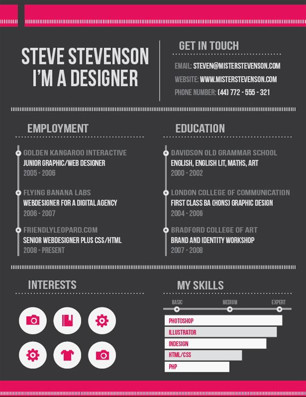 Design a Clean, Effective Resume in InDesign Resume Pinterest - indesign resume templates