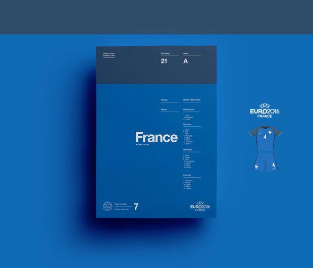 Perfectly Minimal Posters Pay Tribute To Euro 2016 Teams Retro Poster Uefa Euro 2016 Retro