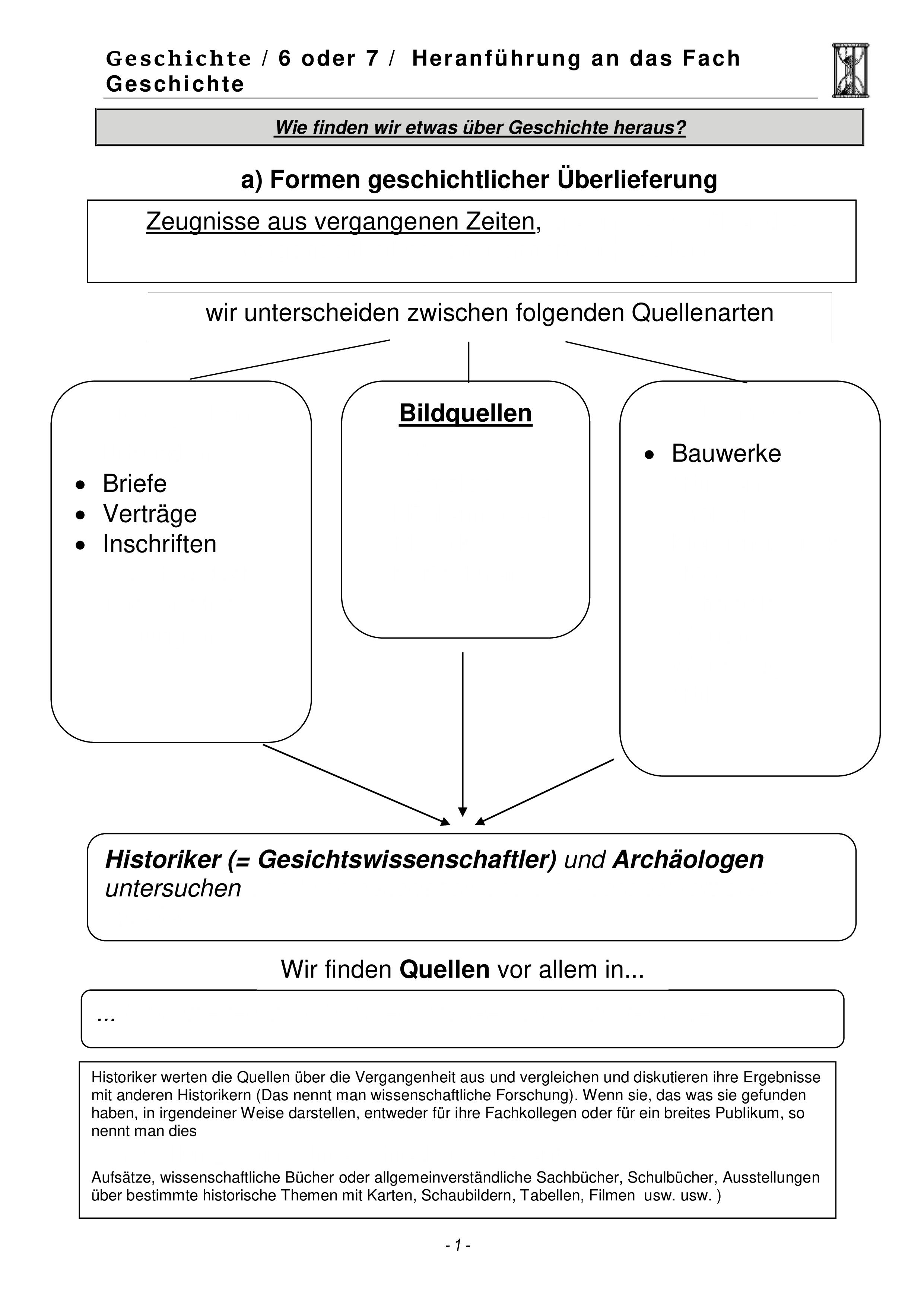 Heranfuhrung An Die Geschichte Quellen Und Darstellung Unterrichtsmaterial Im Fach Geschichte In 2020 Geschichte Unterrichtsmaterial Kenntnisse