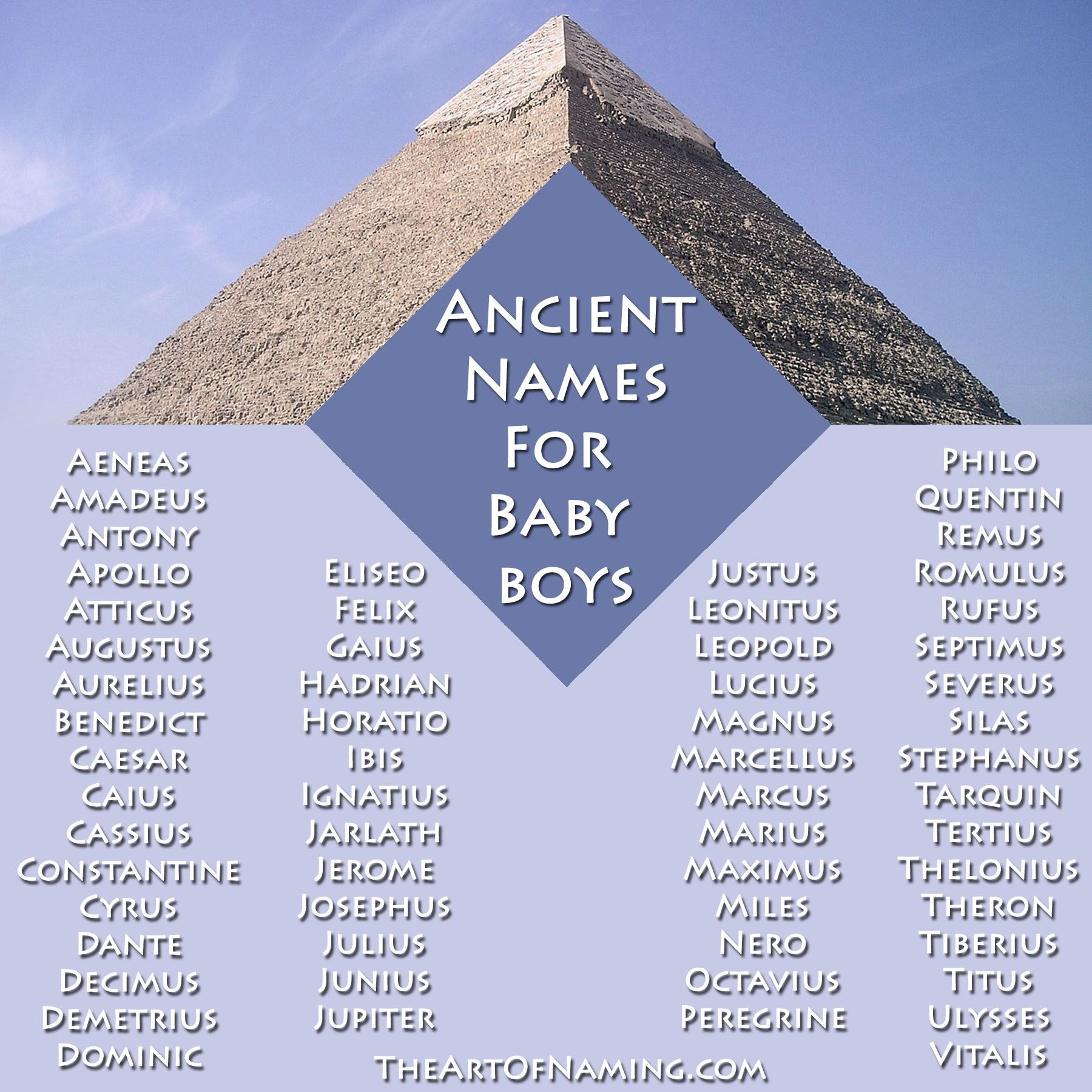 Ancient Names for Boys Ancient names, Name inspiration