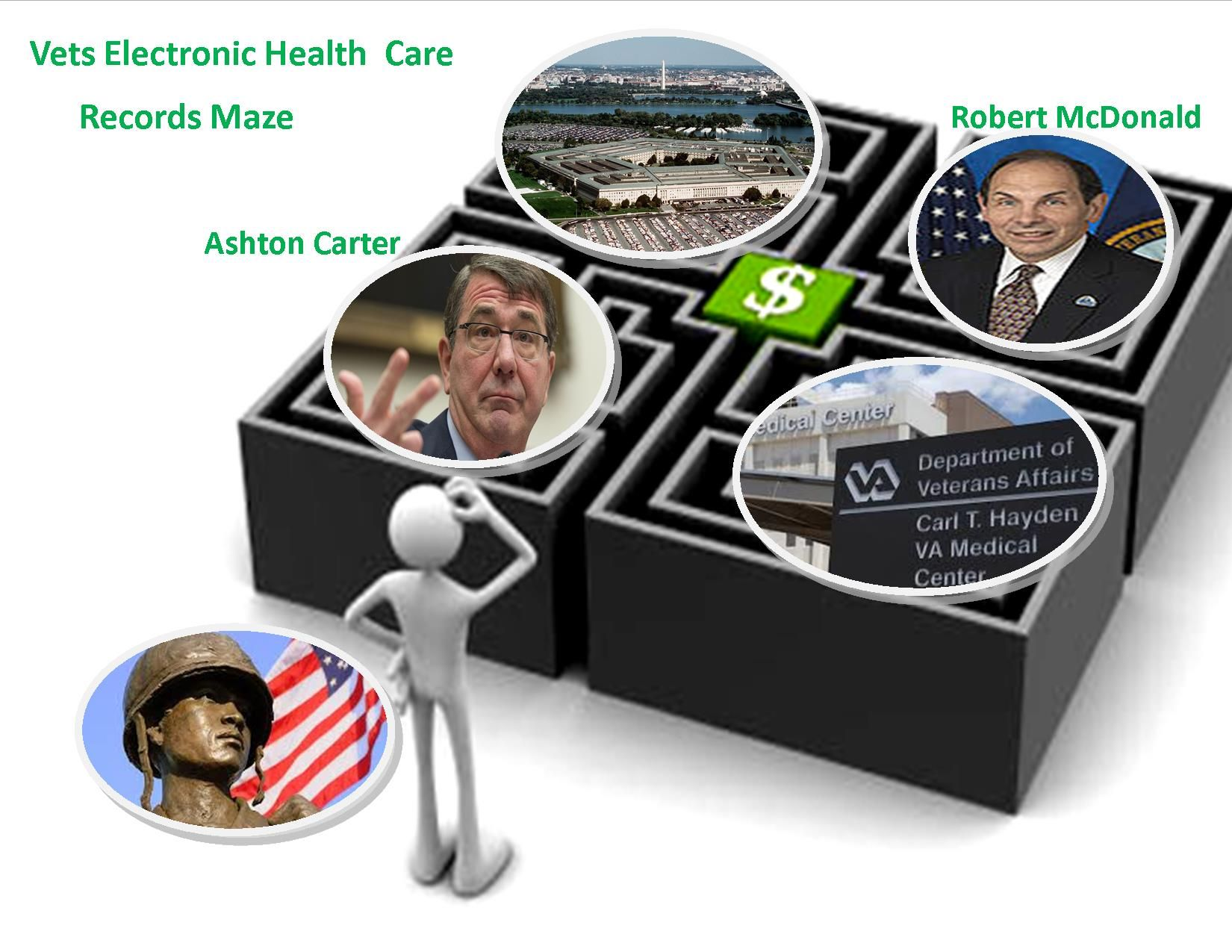 Pentagon Va Struggle With Military Electronic Health Care