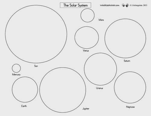 Draw Dee Da First Grade Solar Systems Solar System Projects For Kids Solar System Crafts Solar System Projects