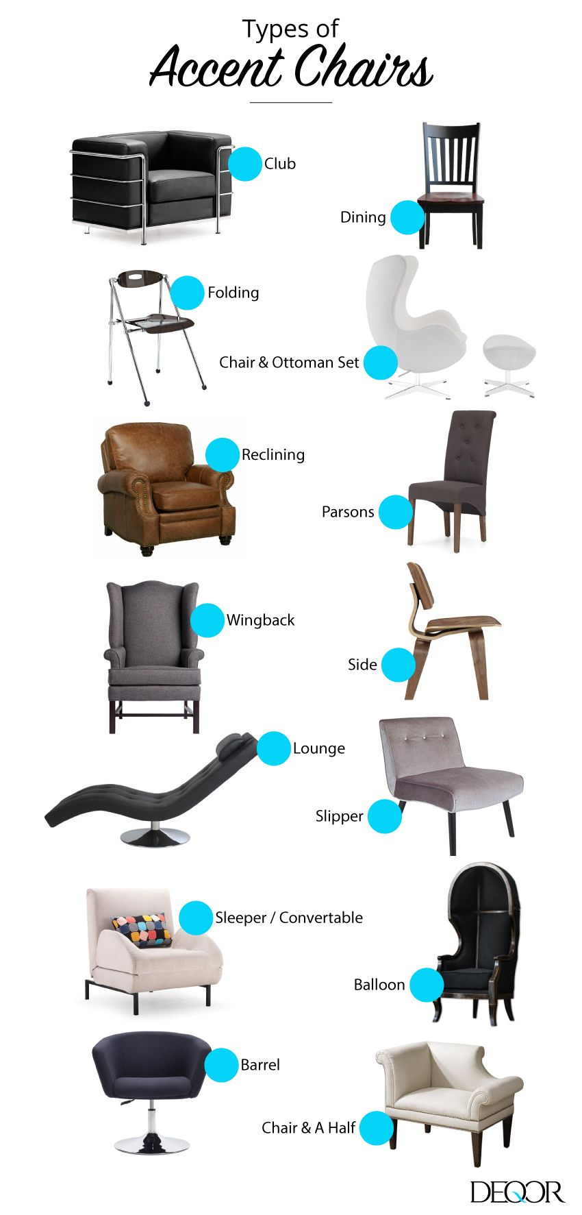 types of accent chairs / deqorum blog - deqor | what. where