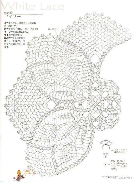 Beautiful japanese pattern   crochet patterns   Pinterest   Carpeta ...