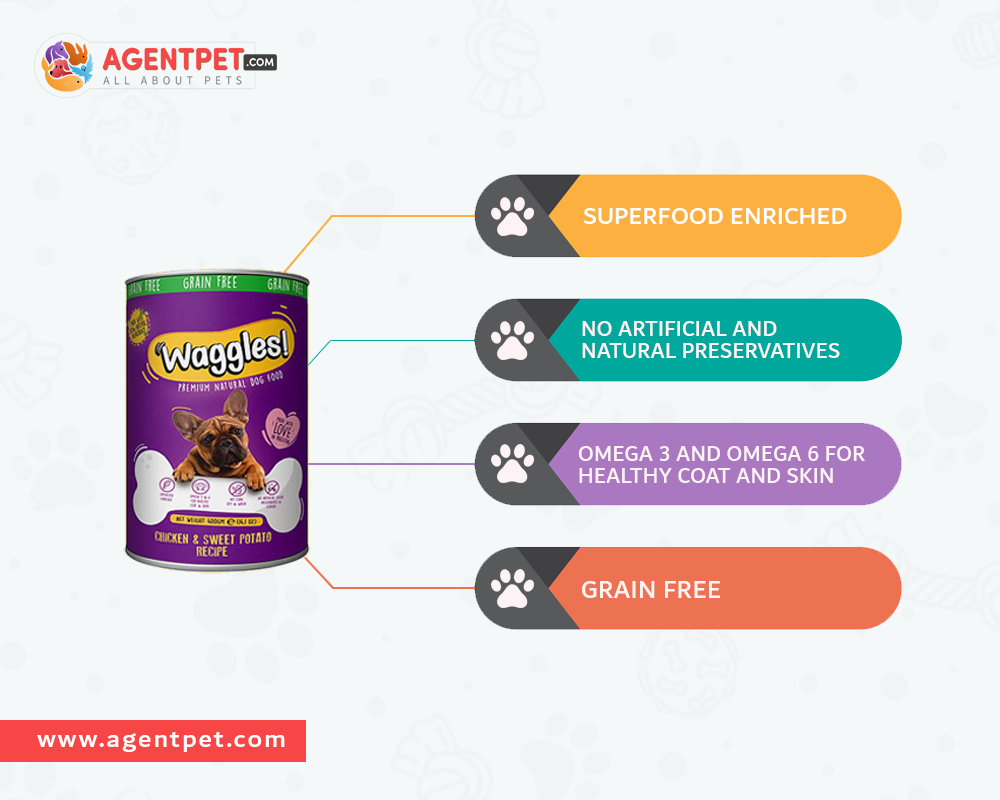 Best Premium Waggles Dog Food In 2020 Dog Food Recipes Pets Online