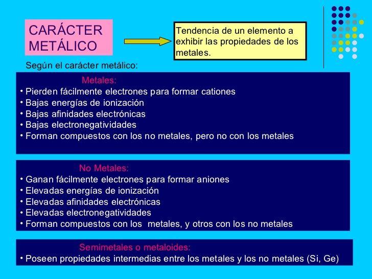 Presentación metales y no metales maribel Química Pinterest - best of tabla periodica de los elementos electronegatividad