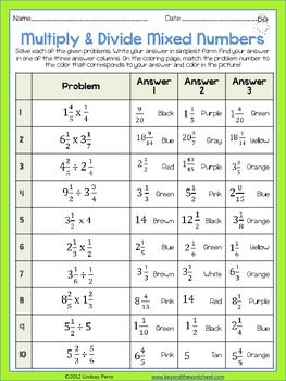 Fraction Operations Coloring Pages Operations With Fractions Studying Math Learning Math