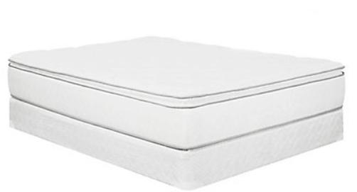 Benefits Of Mattress Beds 3 Mattress Comfort Mattress Pillow