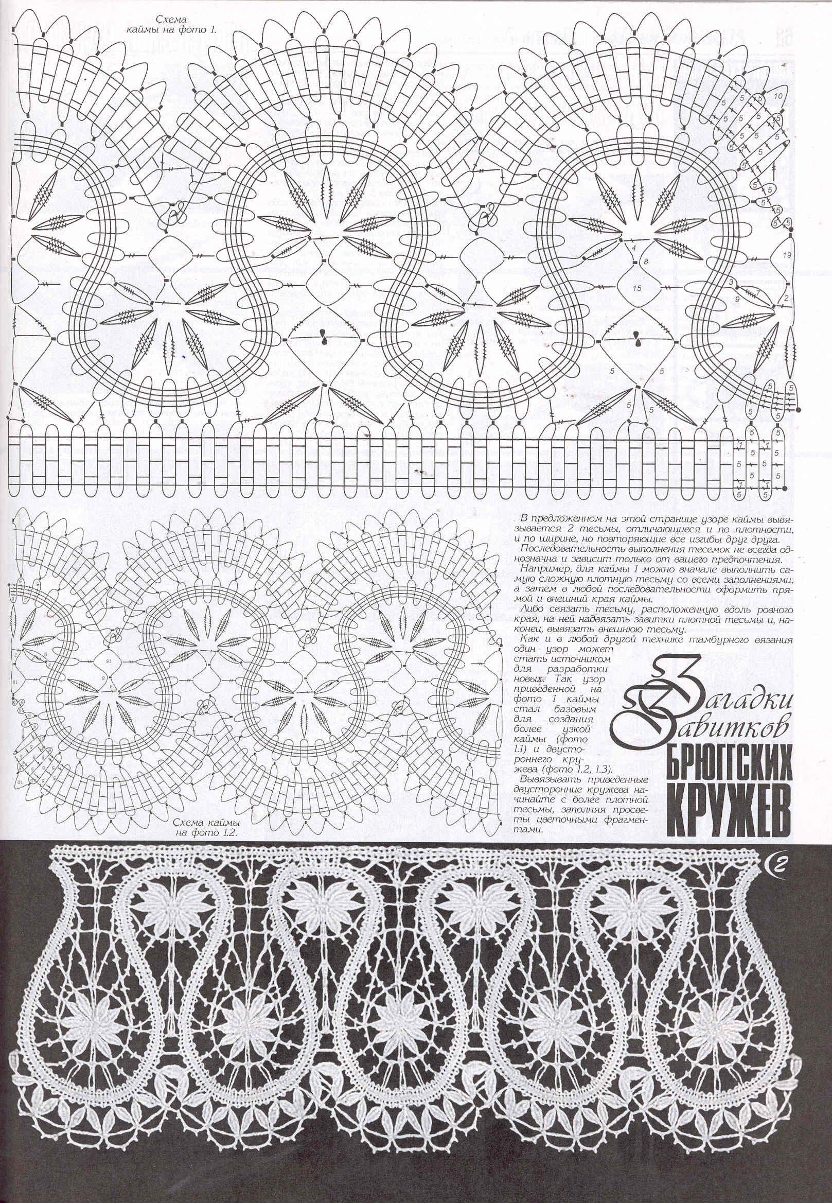 Lujo De Encaje Patrón De Crochet Ilustración - Manta de Tejer Patrón ...