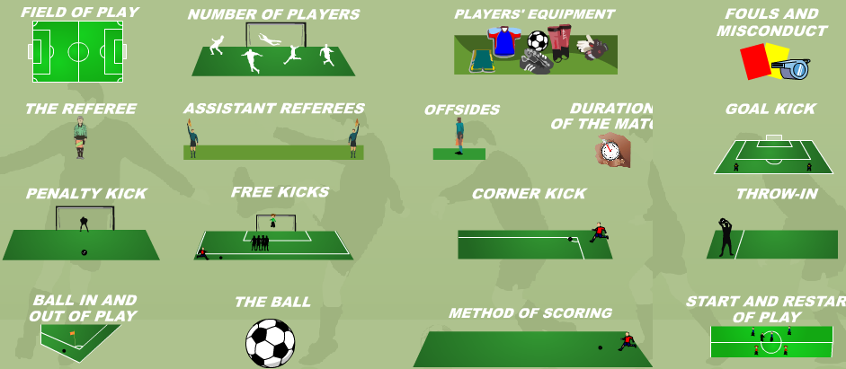 Fitness Program For A Soccer Player Football Rules Play Number Soccer Life