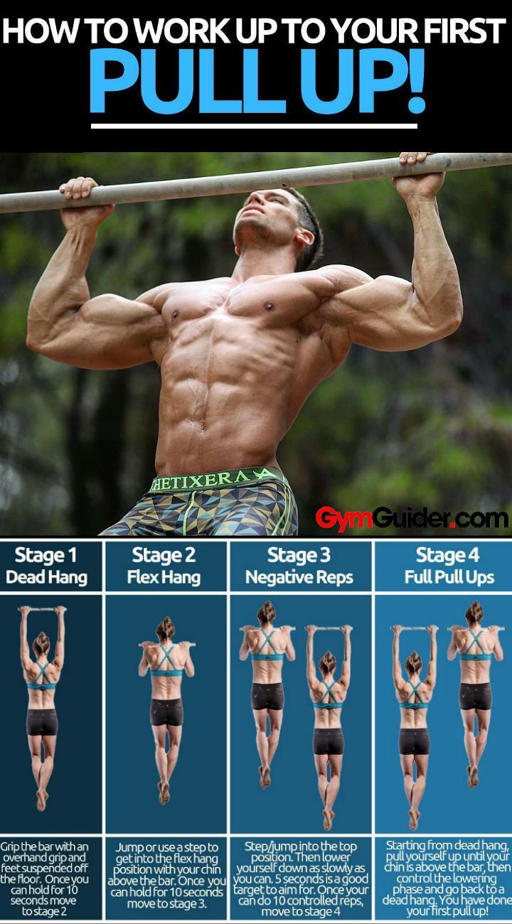 Pull Ups Workout Routine for Muscle Growth - GymGuider.com #trapsworkout