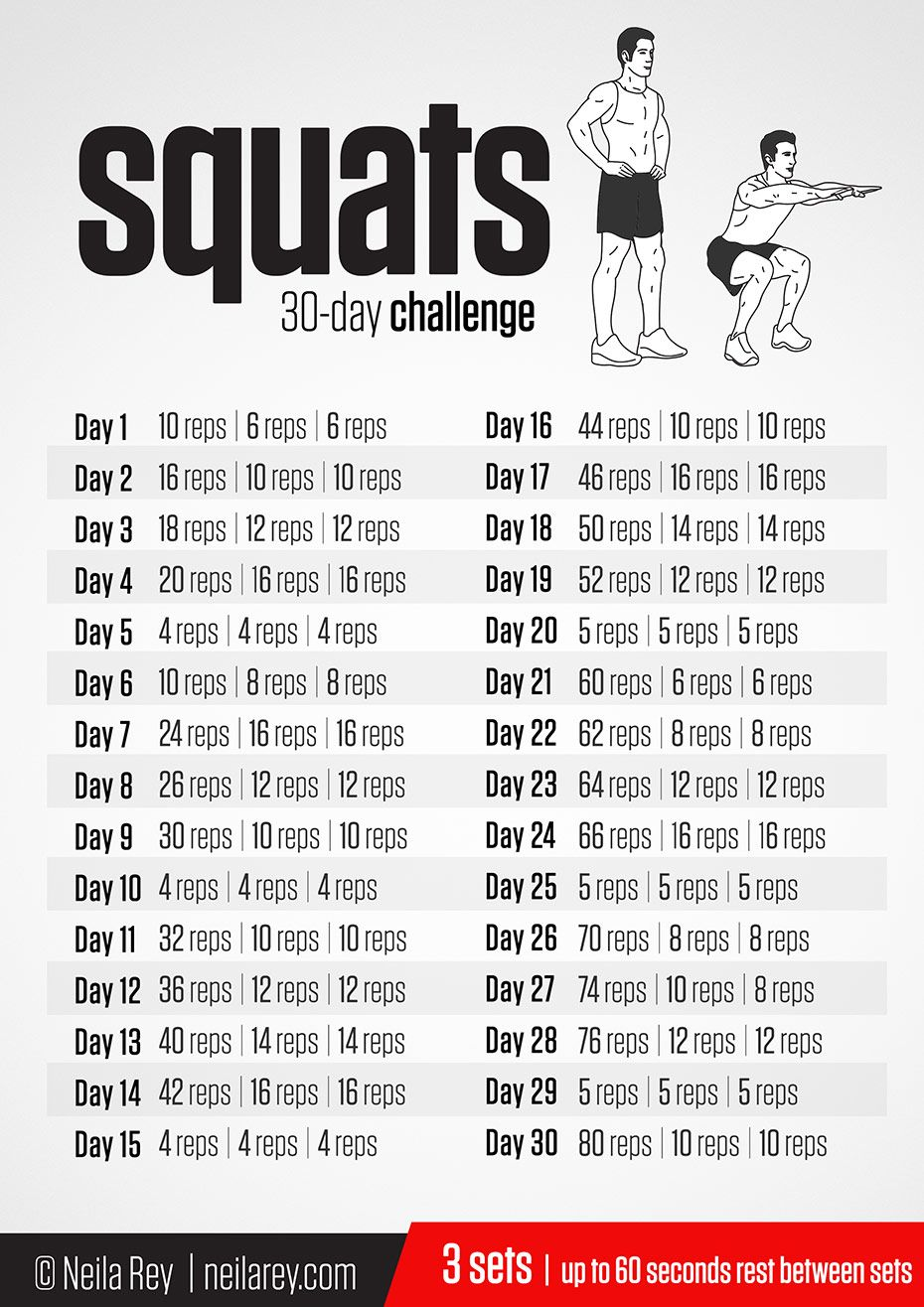 30-Day Squat Challenge | workout | Cardio challenge, Workout