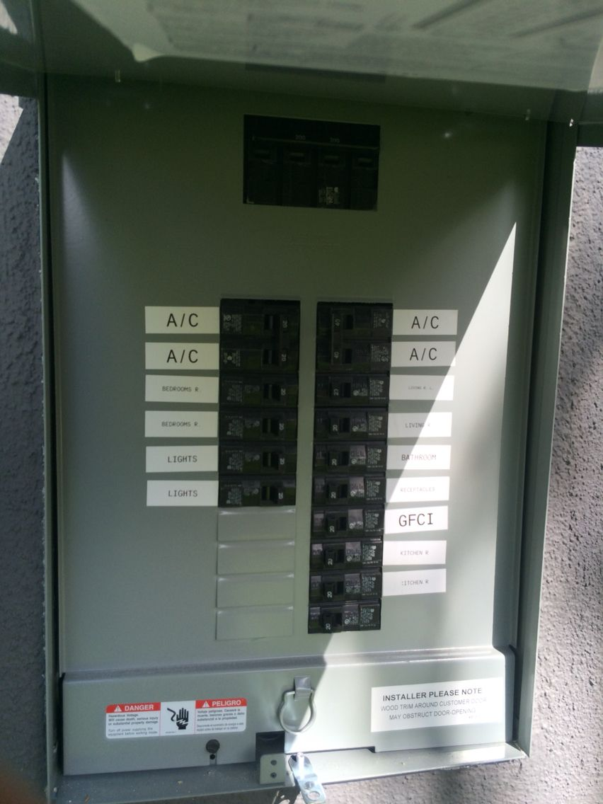 200 amps service panel upgrade Landline phone, Office
