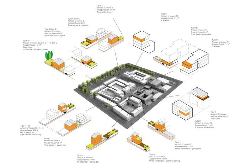 diagramming in architecture szukaj w google diagramy. Black Bedroom Furniture Sets. Home Design Ideas