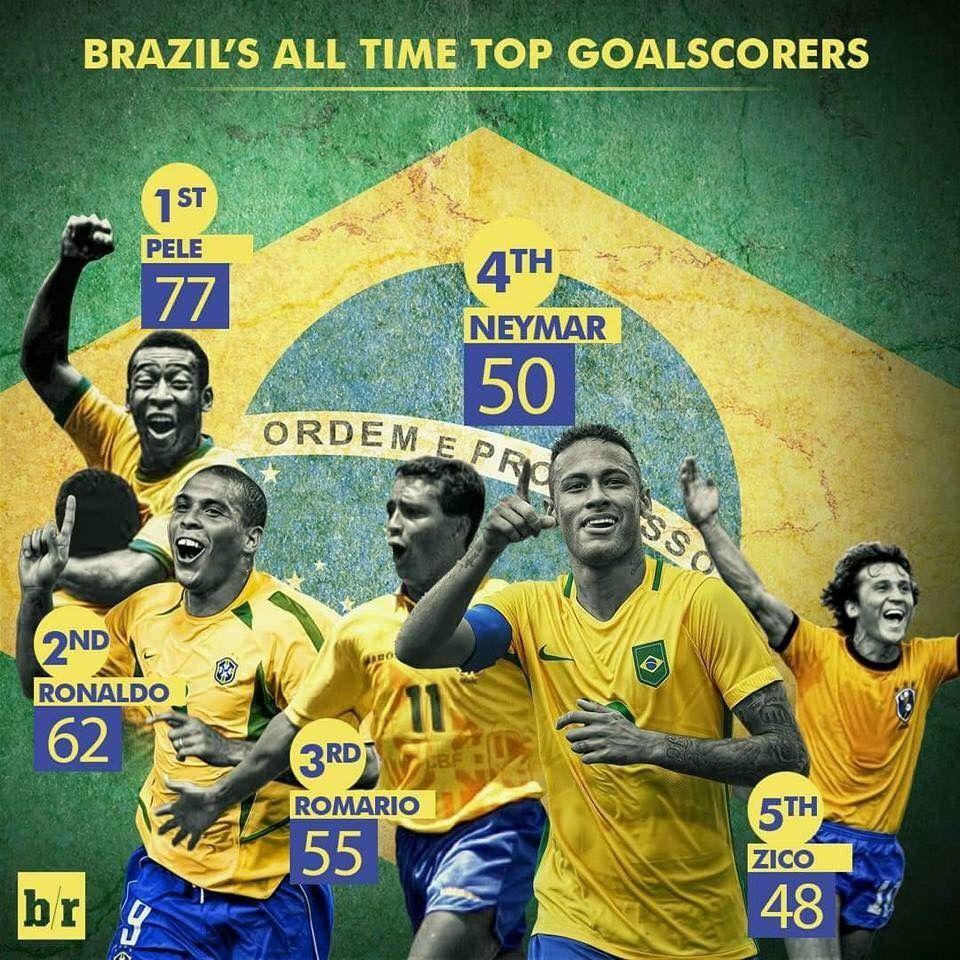 Pele Ronaldo Romario Neymar Zico They Are The Best Brasil Selecao Brazil Football Team Brazil Team Neymar