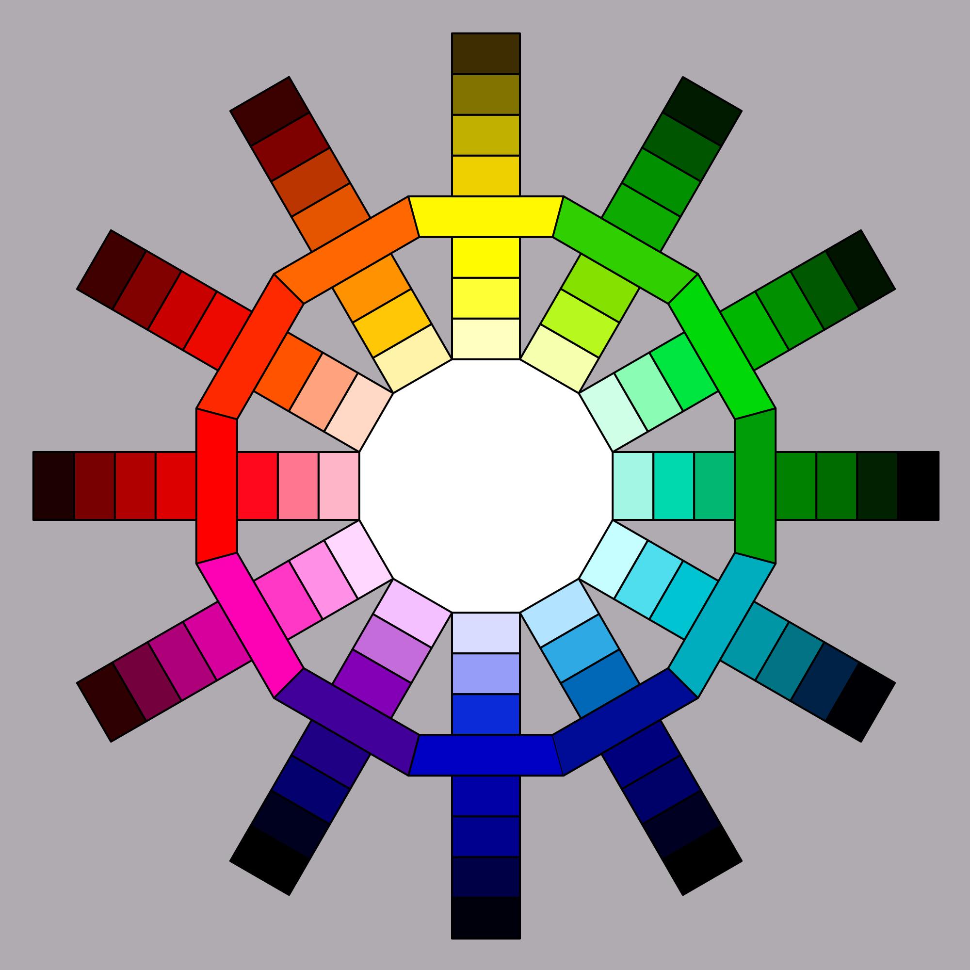 Komplementärfarbe Zu Blau bildergebnis für farbkreis patchrakete farbkreis