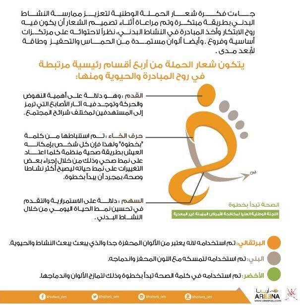 تم تصميــم الشعــــار المبتكـــر الصحة تبدأ بخطوة للحملة الوطنية الإعلامية والتس Digital Marketing Solutions Marketing Solution Digital Marketing