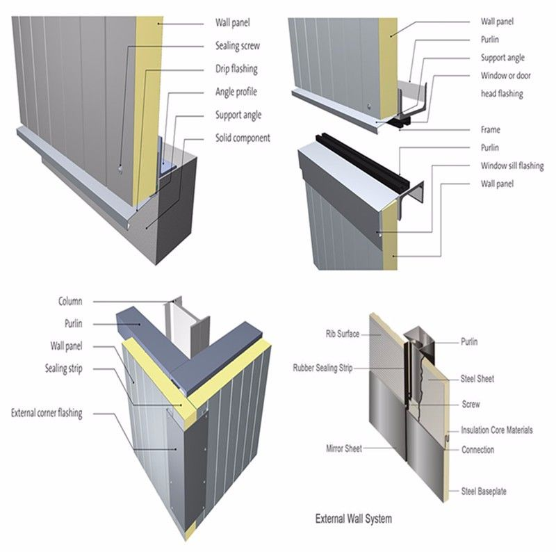 Image result for sandwich panel facade detail | graduation