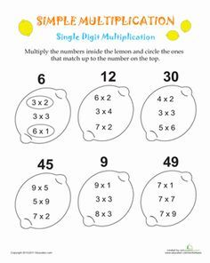 Simple Multiplication Lemons Worksheet Education Com Multiplication Special Education Math Third Grade Multiplication Worksheets