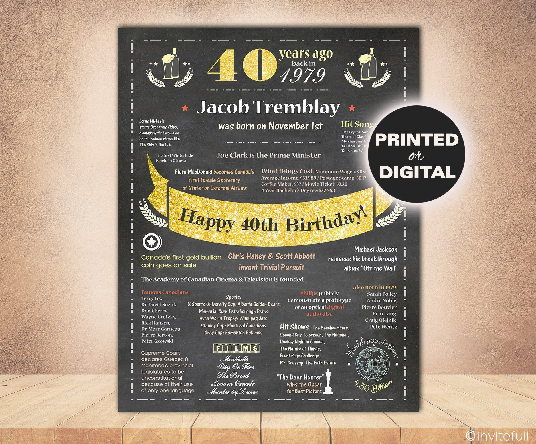 CANADA 40th Birthday Gift For ManPersonalized 1979 Sign Poster Canadian Facts Him Printable By Invitefull On