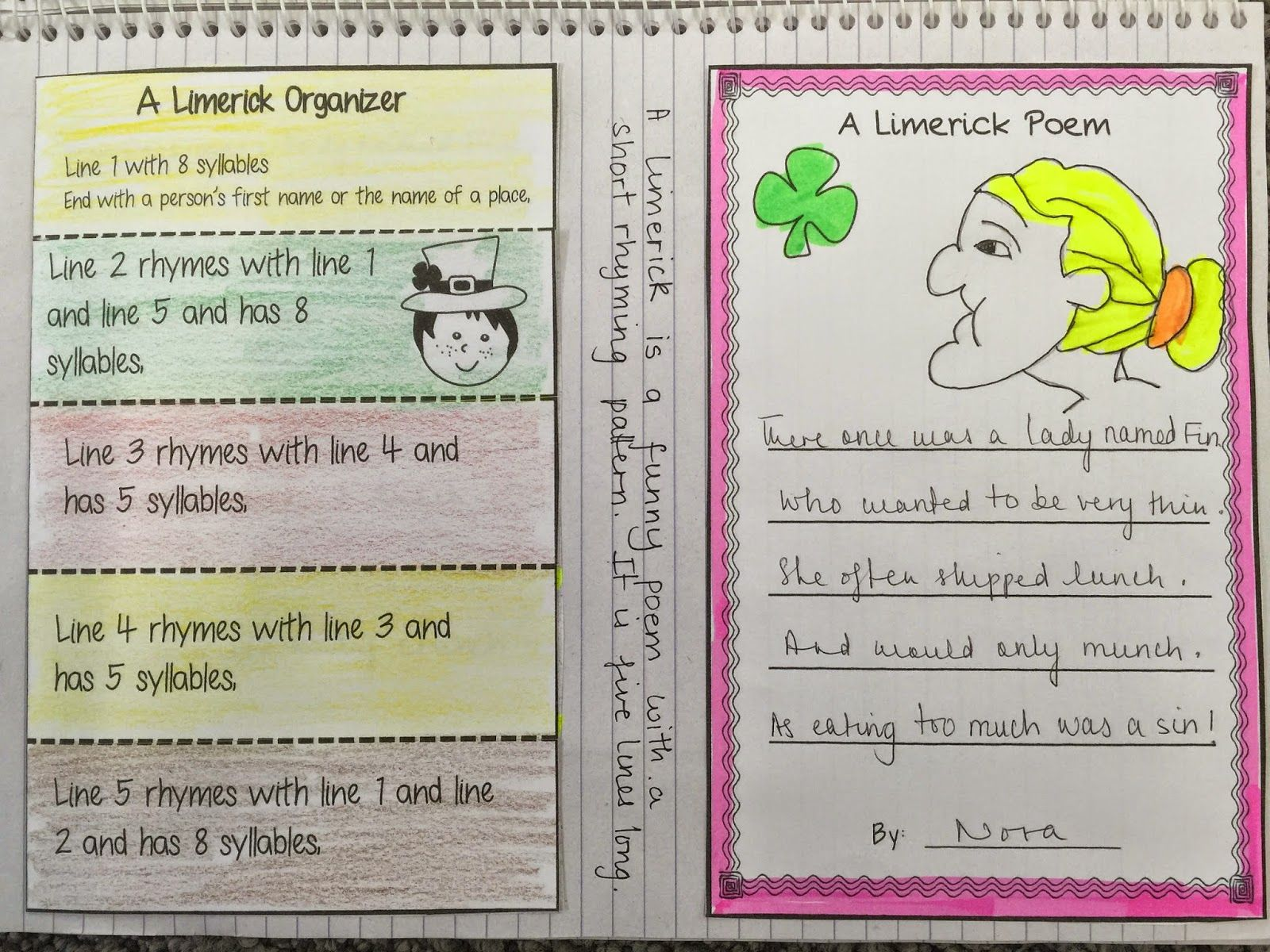 The Beauty Of Interactive Notebooks