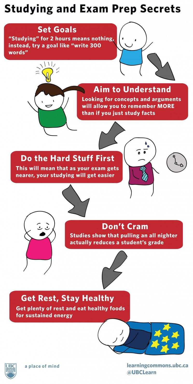 Exam Study Prep Toolkit Study Skills School Study Tips Study Tips