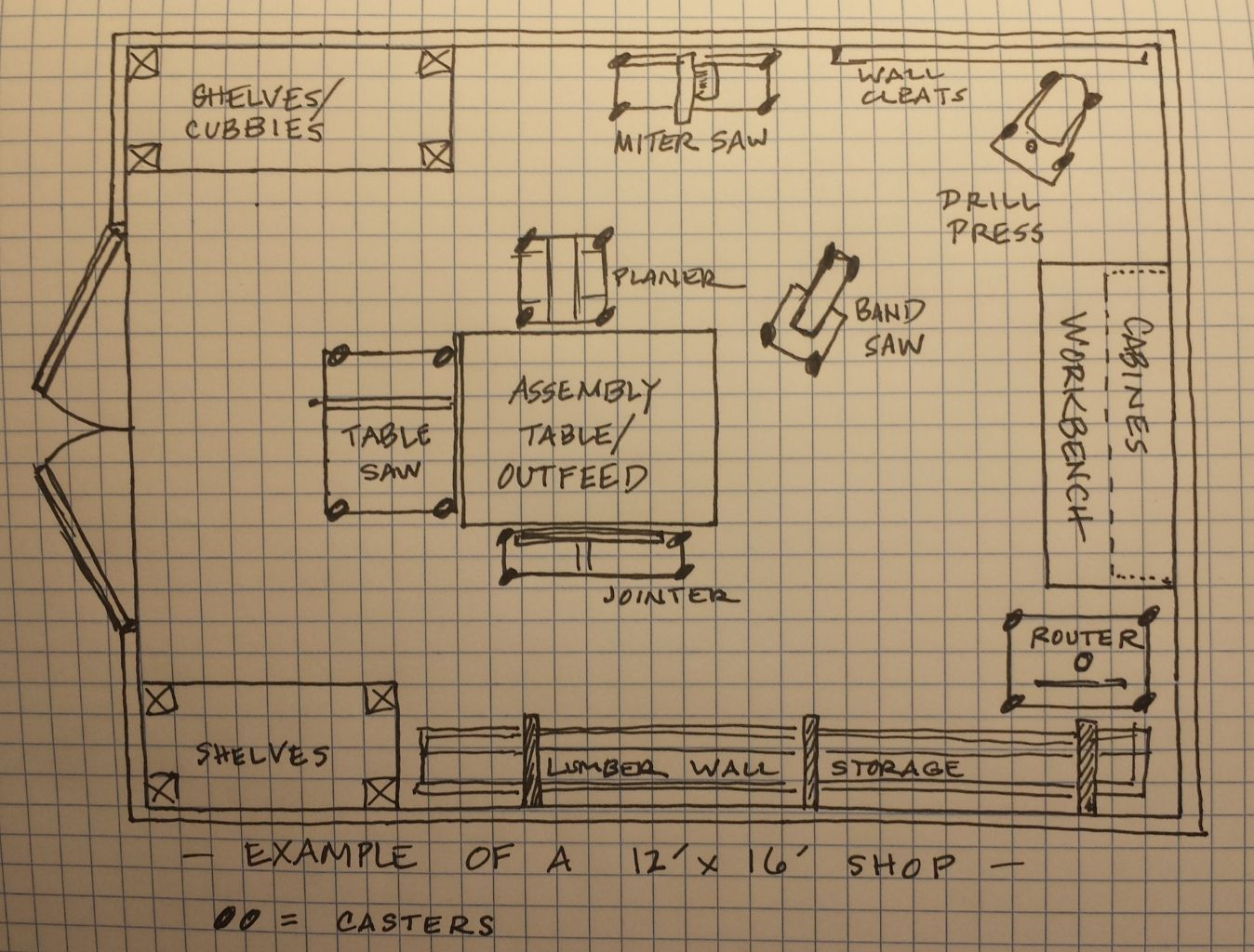 small resolution of 12 x 16 wood shop layout google search