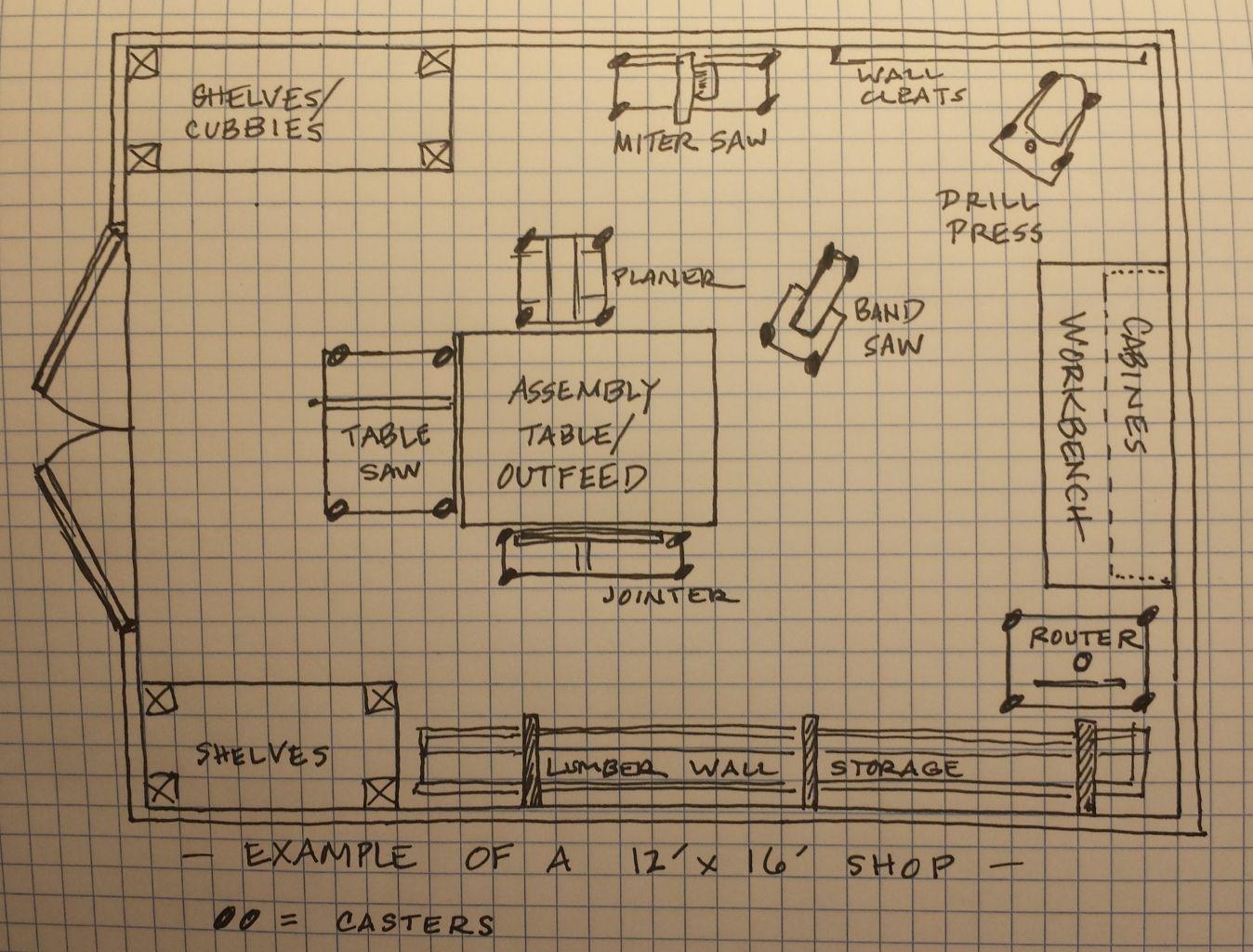 medium resolution of 12 x 16 wood shop layout google search