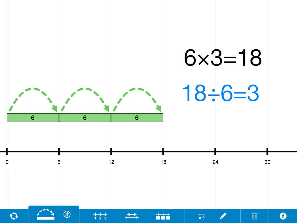 Number Line By Mlc