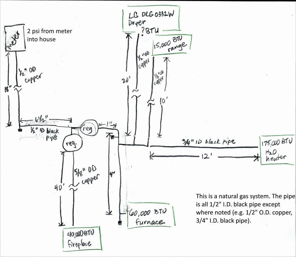 26 Best Sample Of Free Electrical Wiring Diagram Software Https Bacamajalah C Electrical Circuit Diagram Electrical Wiring Diagram Congratulations New Home