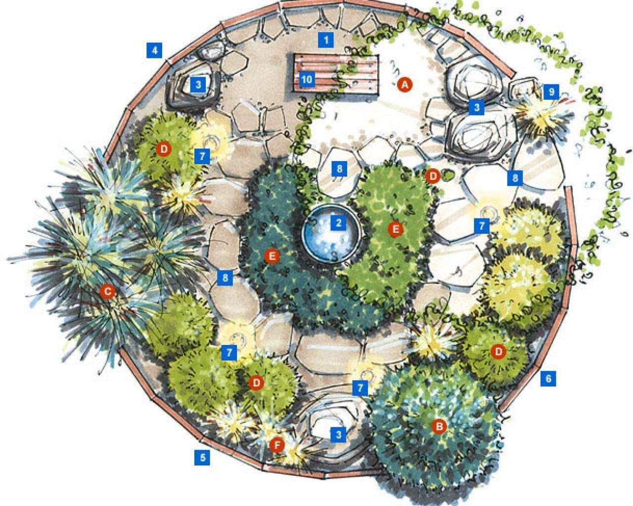 Florida Meditation Garden Plan Sensory