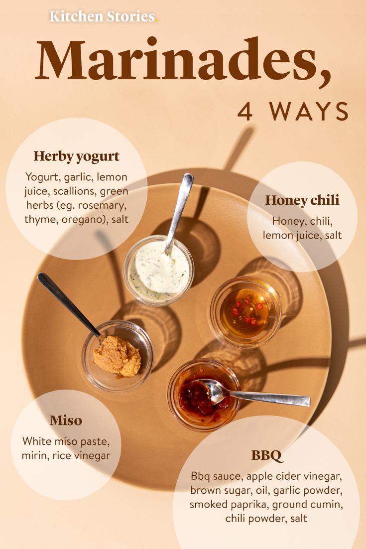 The Best Easy Bbq Sauce Recipe Ever Recipe Homemade Bbq Sauce Recipe Bbq Sauce Recipe Easy Bbq Sauce Homemade Easy