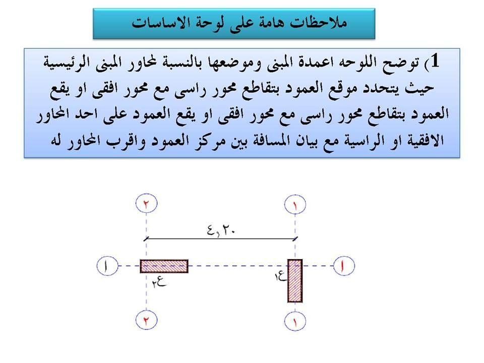 13015202 677829135690974 2129306421314456985 N Jpg 960 720 Math Chart Engineering