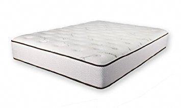 Pin On Bed Sheets Kohls