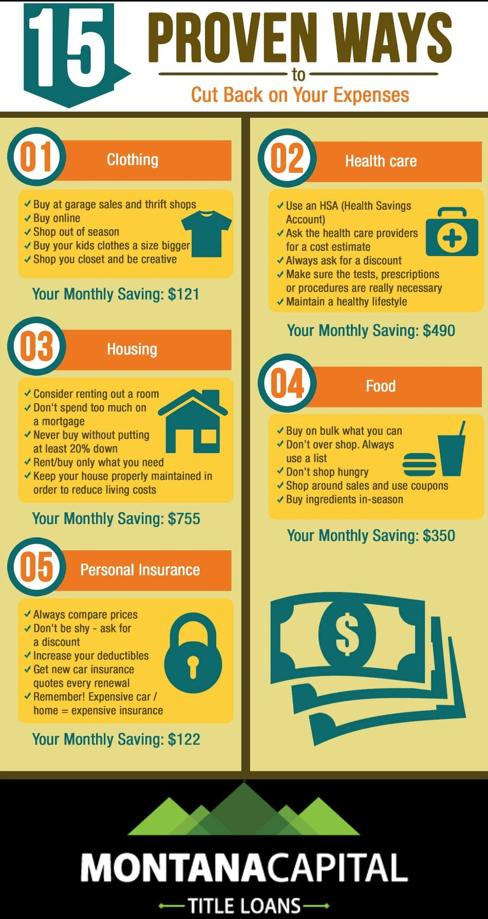 15 Proven Ways To Save Money Each And Every Month Saving Money Ways To Save Money Ways To Save