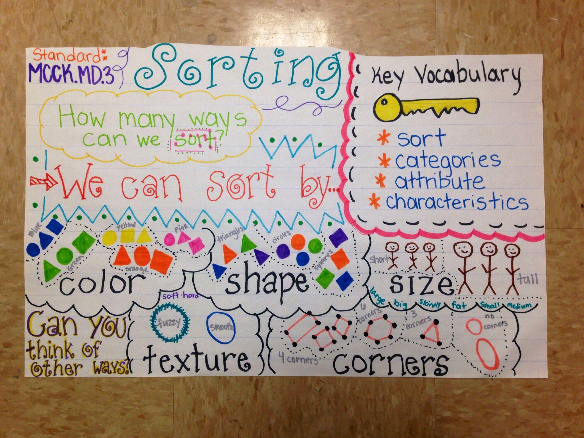 sorting anchor chart classroom ideas math anchor charts anchor charts preschool math. Black Bedroom Furniture Sets. Home Design Ideas