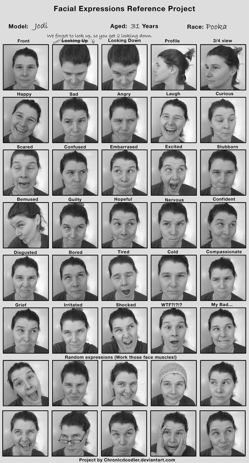 Facial Expressions Meme 2 By Fantasystock On Deviantart