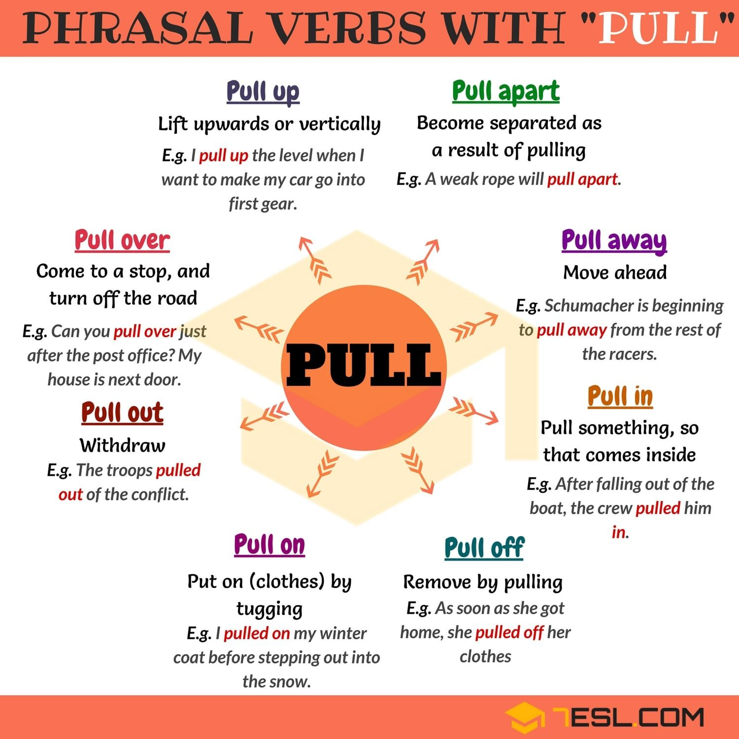 22 Phrasal Verbs With PULL: Pull Out, Pull Off, Pull Up, Pull Over... - 7 E  S L | Learn english vocabulary, English idioms, Conversational english