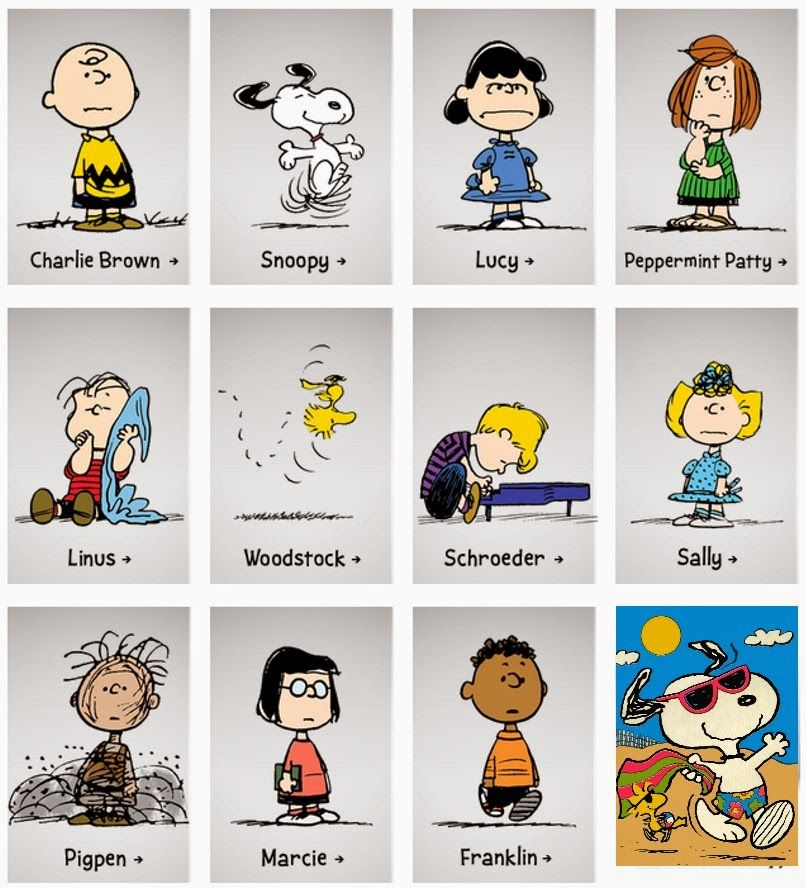 List of peanuts comic strip characters