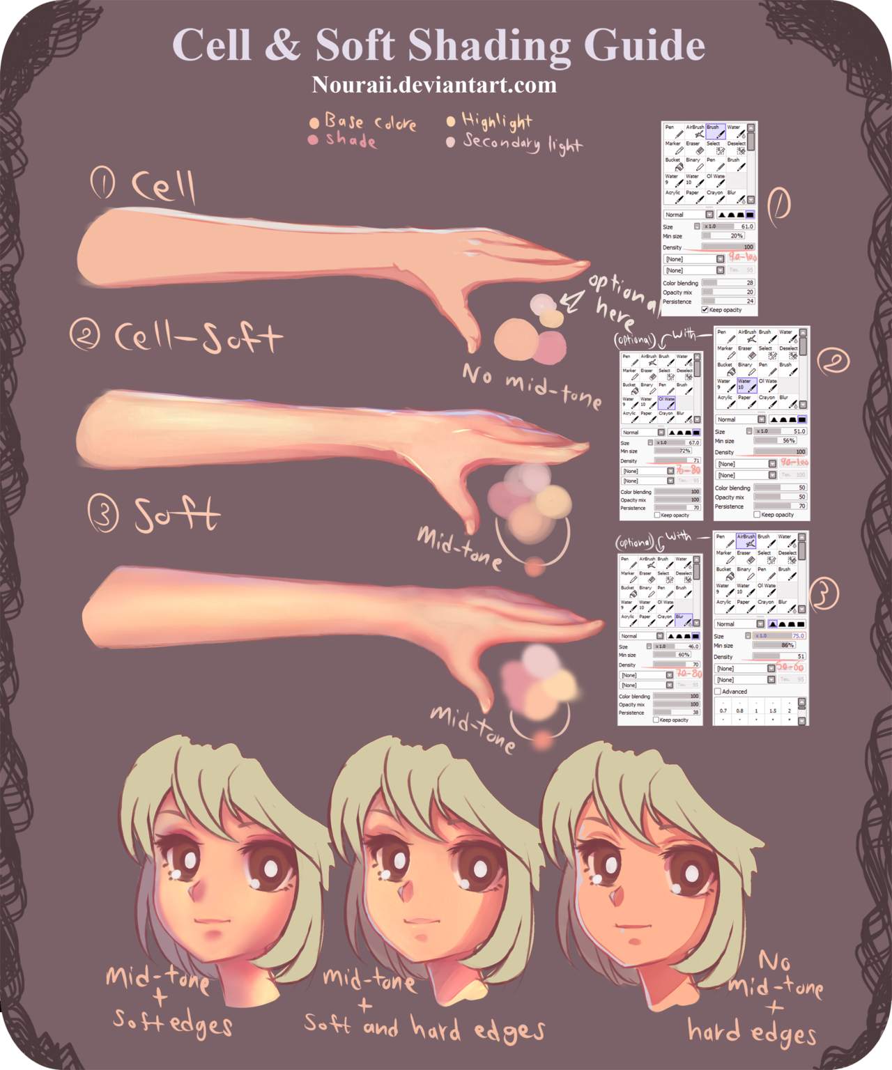 Soft And Cell Shading Guide Psd File By Nouraii On Deviantart Concept Art Tutorial Digital Painting Tutorials Digital Art Tutorial